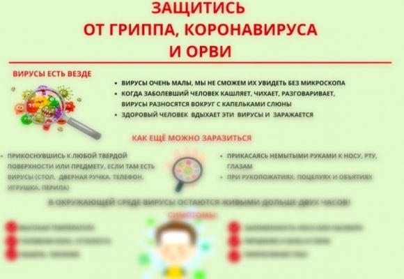 Санитарный бюллетень «Защитись от гриппа, короновируса и ОРВИ»
